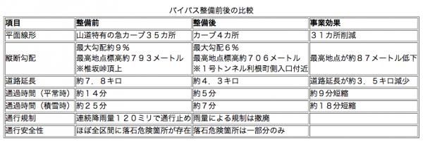 スクリーンショット 2013-05-27 21.44.31