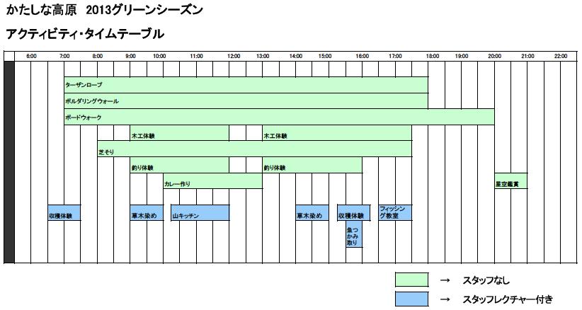 スクリーンショット 2013-05-27 19.31.49